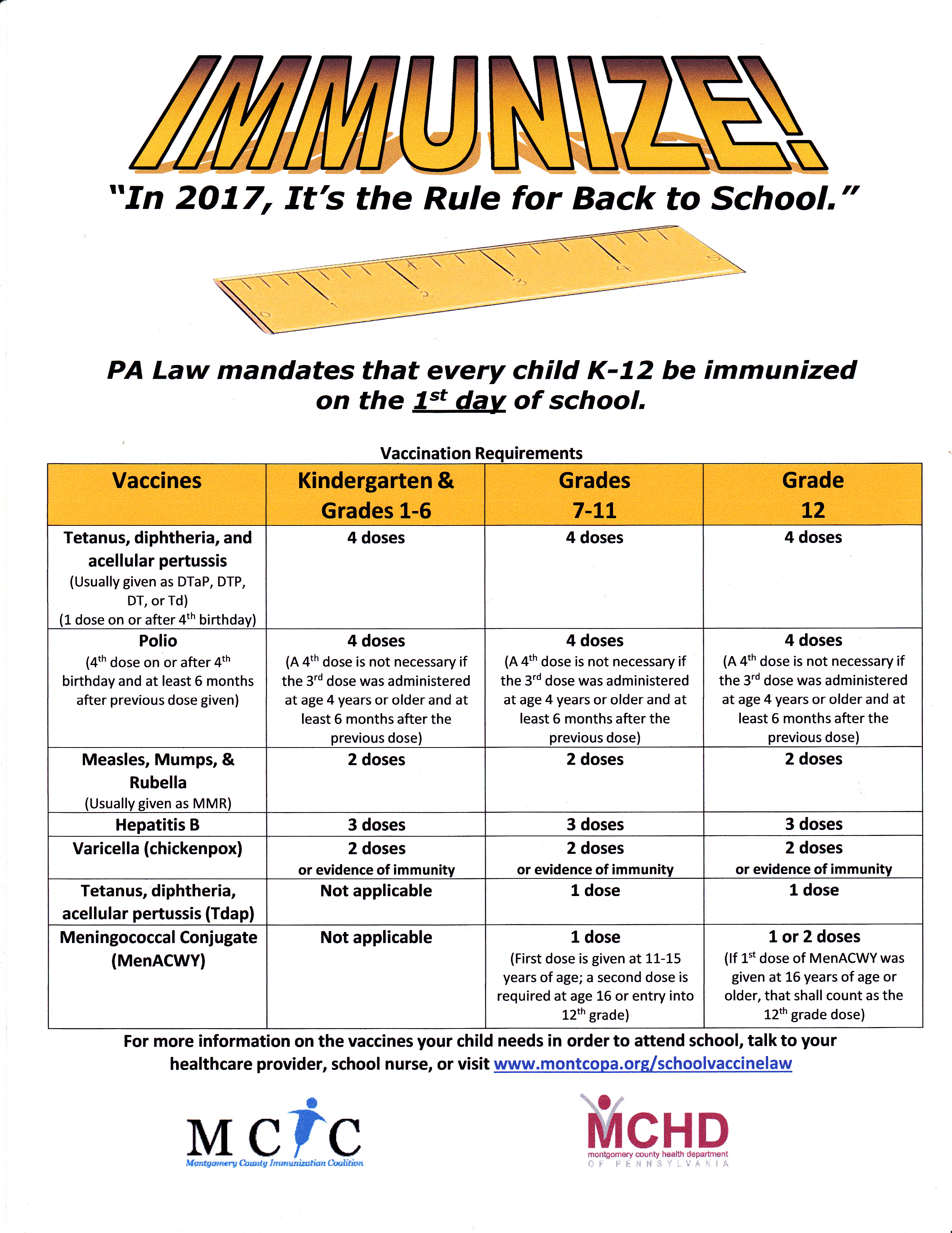 Chart regarding immunization regulations for 2017-18 school year. Click for story with accessible verion of chart.